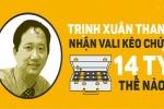 Infographich: Đường đi của vali chứa 14 tỷ đồng đến tay Trịnh Xuân Thanh