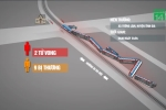 Tai nạn tàu hỏa ở Thanh Hóa xảy ra như thế nào?