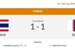 Olympic Thái Lan 'thoát chết' phút bù giờ trước bại quân của U23 Việt Nam