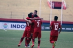 Trực tiếp U19 Việt Nam vs U19 Lào VCK U19 Đông Nam Á 2018 hôm nay
