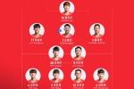 Ket qua U23 Viet Nam vs U23 Han Quoc: Ty so 1-3, HCD cho doi Viet Nam hinh anh 15