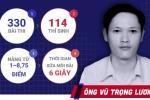 Ông Vũ Trọng Lương, người vừa bị lật tẩy hành vi gian lận thi cử ở Hà Giang là ai?