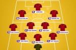 Ket qua U23 Viet Nam vs U23 Han Quoc: Ty so 1-3, HCD cho doi Viet Nam hinh anh 16