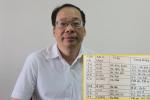 Công bố toàn bộ đề xuất cải tiến tiếng Việt: 'Hệ lụy quá lớn khi thay đổi bảng chữ cái'