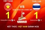 Thống kê đặc biệt: Cứ hòa Thái Lan ở vòng bảng, Việt Nam vào chung kết