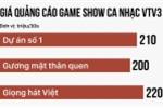 Game show ca nhac gio vang mang lai cho VTV bao nhieu tien quang cao? hinh anh 3
