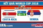 Video kết quả trận Costarica vs Serbia tỷ số 0-1