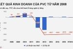 3 xe ô tô thanh lý của PVC giá bao nhiêu?
