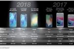 Rò rỉ iPhone X giá rẻ: Camera đơn, công nghệ mới