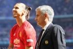 18h30 trực tiếp Man Utd vs Man City: Man Utd ngóng Ibrahimovic, Man City chờ Sterling
