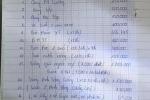 Một hiệu trưởng bị kỷ luật cảnh cáo vì lạm thu ở Hà Nội