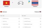 Truc tiep ASIAD 2018 ngay 1/9: U23 Viet Nam tuot HCD dang tiec hinh anh 3