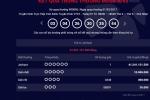 Nóng: Xổ số Vietlott lại 'nổ' hơn 41 tỷ đồng