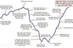 Chứng khoán 'sập sàn', dân mạng chế 'biểu đồ tâm lý nhà đầu tư'