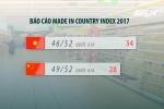Vì sao thế giới tin dùng hàng Việt Nam hơn hàng 'Made in China'?