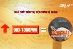 Hà Nội: Giật mình lượng điện tiêu thụ của các hộ gia đình ngày nắng nóng