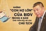 Những con nợ 'khủng' của BIDV dưới thời ông Trần Bắc Hà