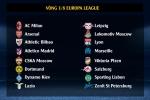 Bốc thăm vòng 1/8 Europa League: Siêu đại chiến AC Milan vs Arsenal