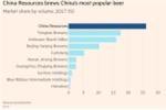 Heineken mua công ty bia lớn nhất Trung Quốc