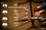 Video: Toàn cảnh bắt giam, điều tra Thượng tá cảnh sát dâm ô nữ sinh lớp 9