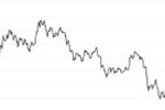 Giá Bitcoin hôm nay 14/2: Vực dậy khó khăn