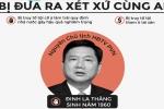 Những ai cũng bị đưa ra xét xử cùng ông Đinh La Thăng, Trịnh Xuân Thanh?