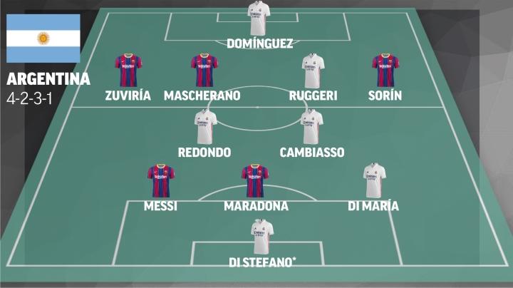Những đội tuyển trong mơ từ siêu kinh điển Real Madrid vs Barcelona - 2