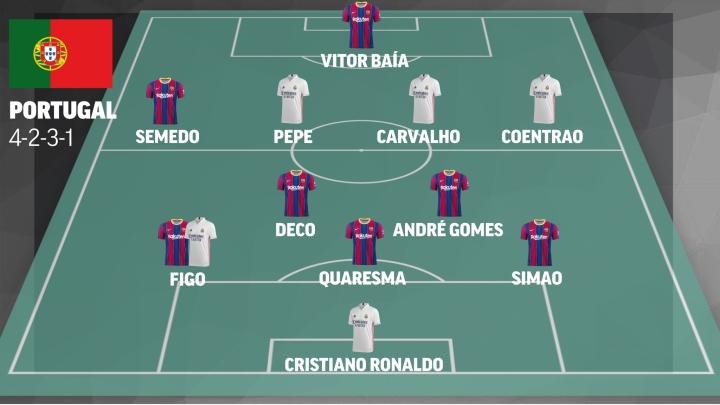Những đội tuyển trong mơ từ siêu kinh điển Real Madrid vs Barcelona - 6