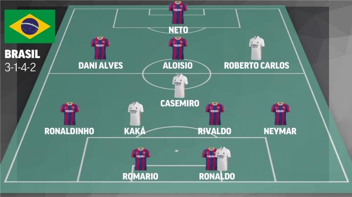 Những đội tuyển trong mơ từ siêu kinh điển Real Madrid vs Barcelona - 3
