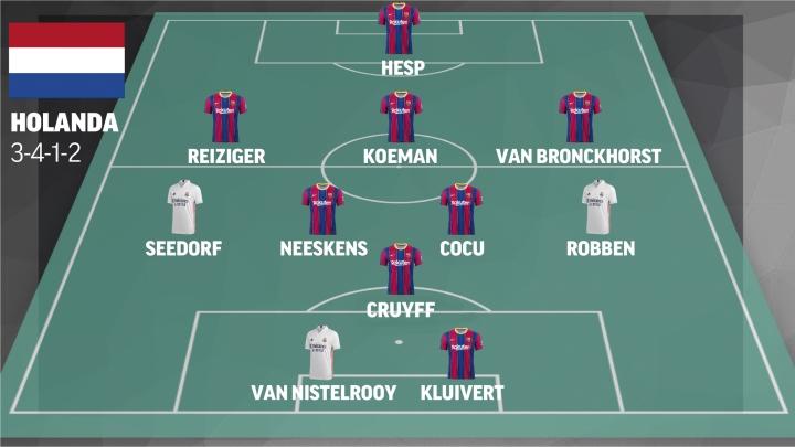 Những đội tuyển trong mơ từ siêu kinh điển Real Madrid vs Barcelona - 5
