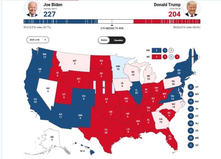 Trực tiếp Bầu cử Tổng thống Mỹ 2020: Trump giành 204 phiếu, Biden có 227 phiếu - 1