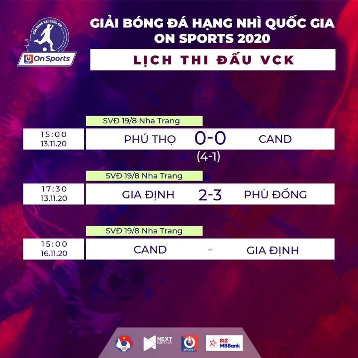 Dương Hồng Sơn đưa Phú Thọ lên chơi Hạng Nhất 2021 - 2