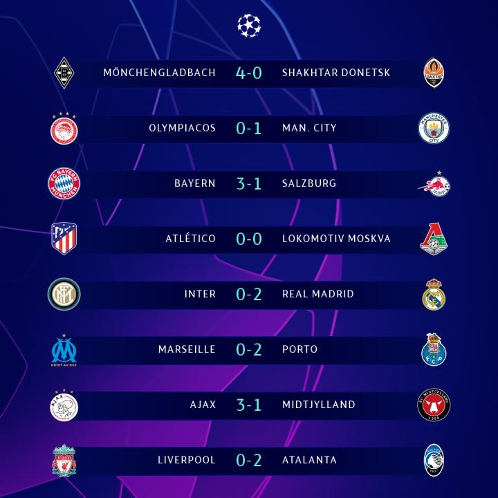 Kết quả Champions League: Real Madrid hạ Inter, Liverpool thua sốc - 4