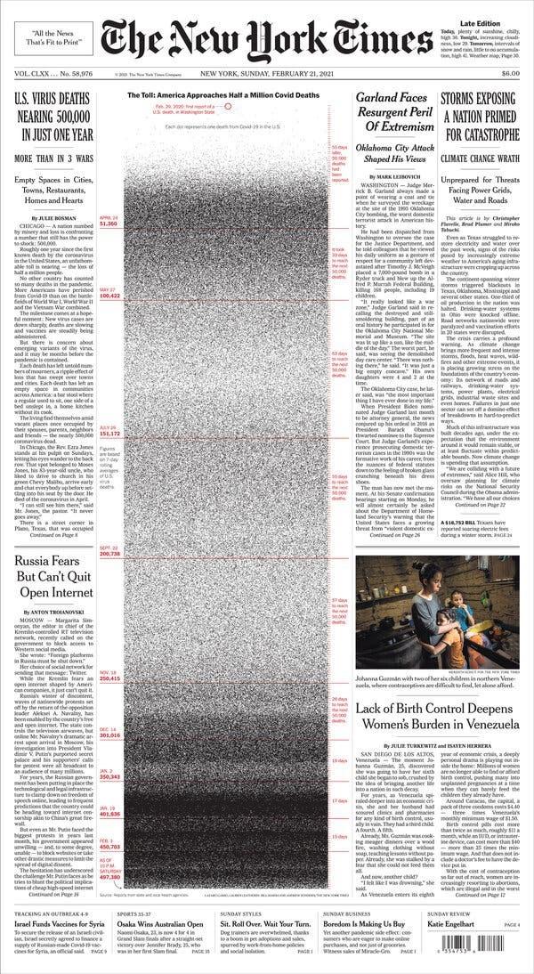 Nửa triệu chấm đen tang tóc trên trang nhất New York Times - 1