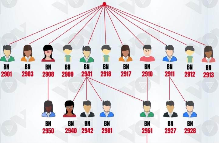 Infographic: Hai chuỗi lây nhiễm COVID-19 trong cộng đồng tại Việt Nam hiện nay