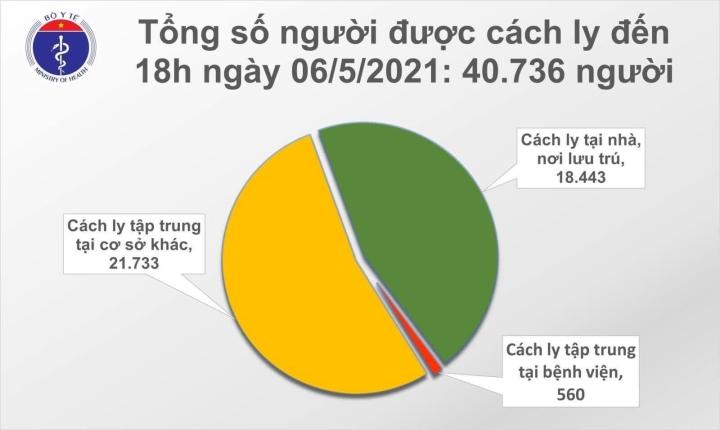 Thêm 60 ca COVID-19, có 56 ca lây nhiễm cộng đồng - 2