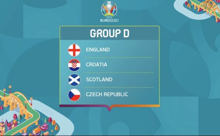 Nhận định EURO 2020 bảng D: 'Sư tử Anh' cất tiếng gầm