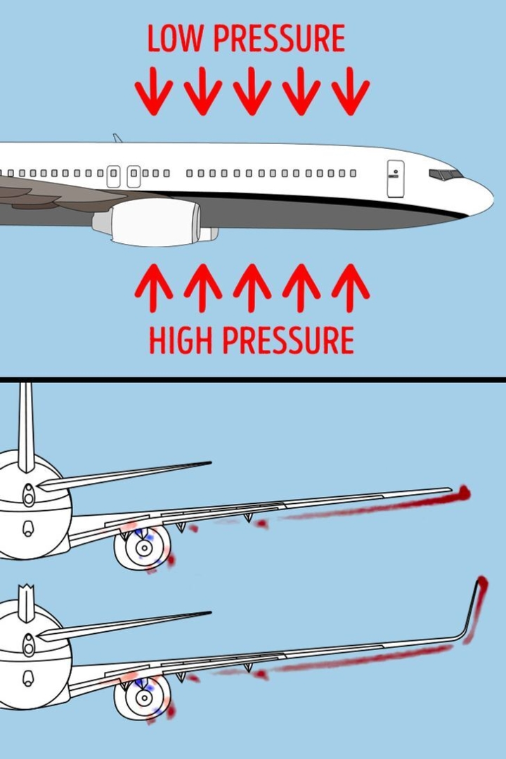 Vì sao lối ra máy bay lại ở bên trái, phi công không được để râu? - 2