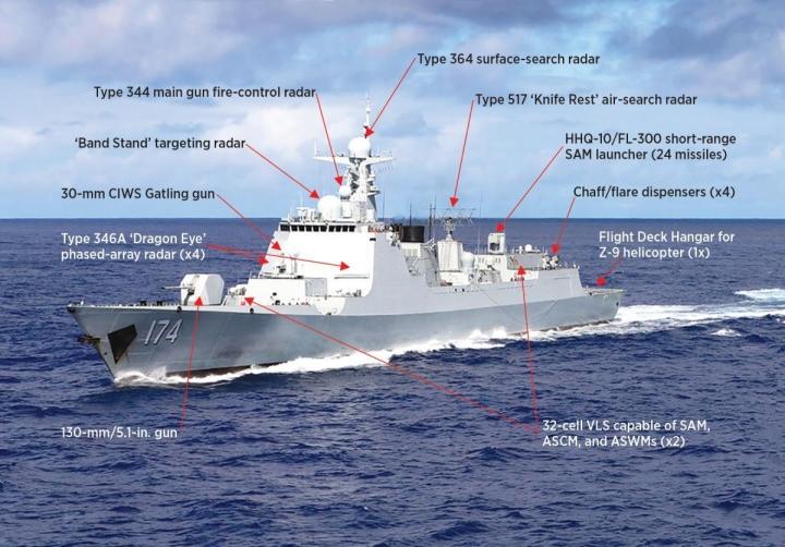 چین ناوشکن با 64 موشک را برای آموزش در دریای چین جنوبی - 2 فرستاده است