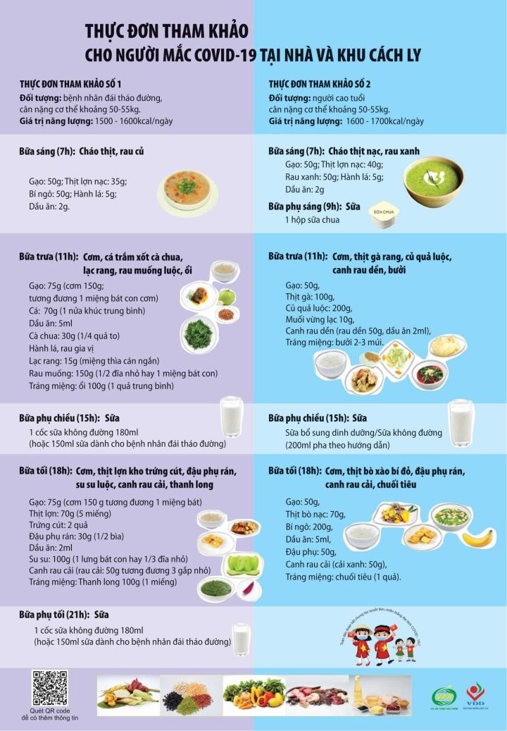 Gợi ý chế độ dinh dưỡng tại nhà và khu cách ly cho người mắc COVID-19 - 1