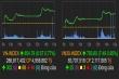 Chứng khoán tuần tới: VN-Index thử thách vùng 858-860 điểm