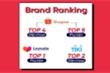 Realme lập nhiều kỷ lục trong ngày hội mua sắm Online 11/11