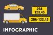 Quy trình đổi biển số màu vàng cho xe kinh doanh được thực hiện thế nào?