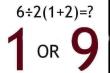 Dân mạng tranh cãi phép tính 6÷ 2(1+2) có đáp án là 1 hay 9?