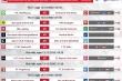 Vòng 11 Bundesliga 20/21: RB Leipzig, M'Gladback đem sự chú ý tới bóng đá Đức