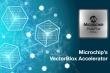 Microchip ra mắt bộ kit phát triển phần mềm SDK