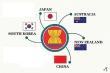 RCEP là gì, quan trọng ra sao với ASEAN?