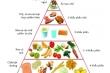 Cách bổ sung dinh dưỡng đúng cách phòng Covid-19
