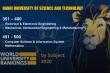 Bốn nhóm ngành học của Đại học Bách Khoa Hà Nội vào top 400- 500 thế giới
