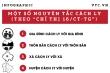 Infographic: Giãn cách xã hội theo Chỉ thị 16 thực hiện thế nào?